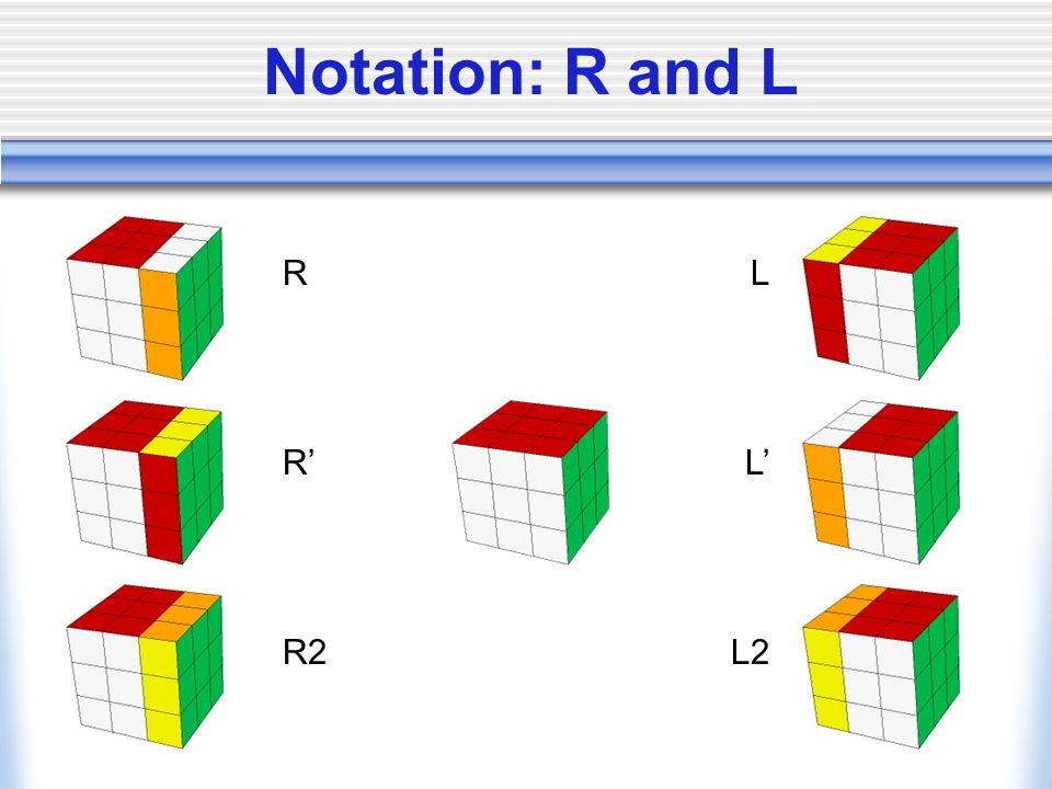 Notation: R and L R R' R2 L L' L2