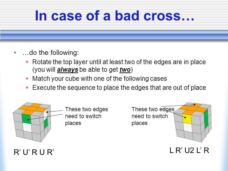 In case of a bad cross… L R' U2 L' R R' U' R U R' …do the following: