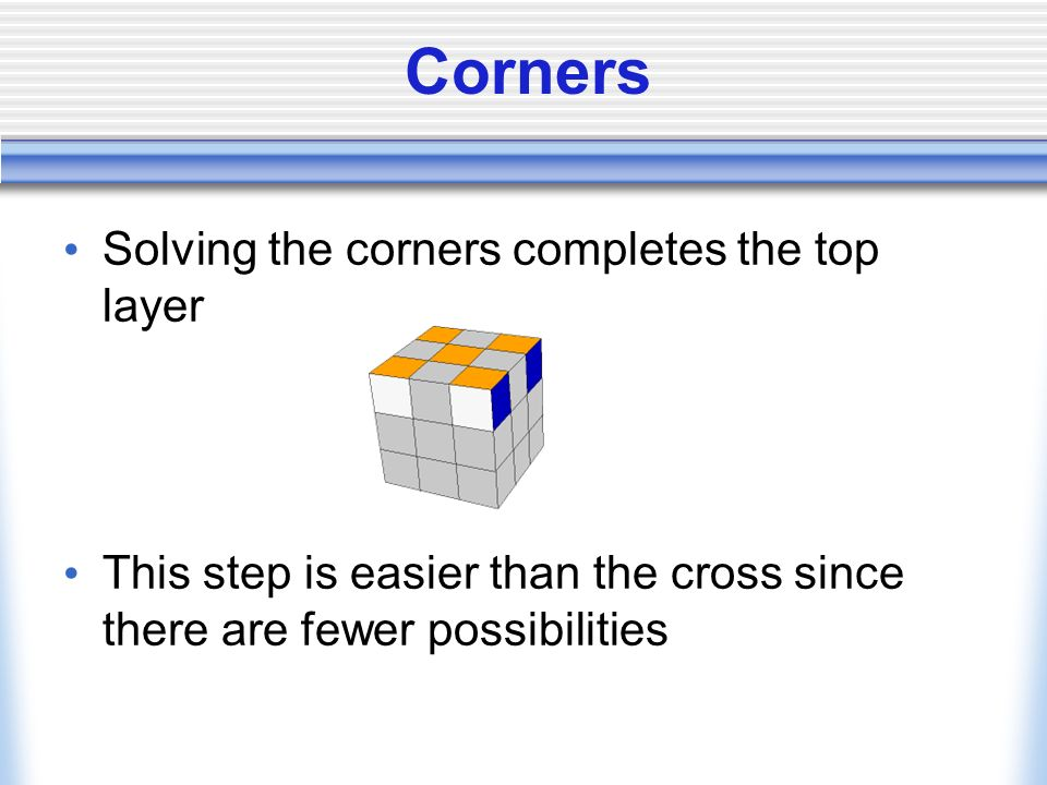 Corners Solving the corners completes the top layer