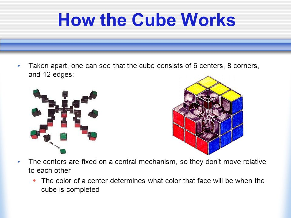 How the Cube Works Taken apart, one can see that the cube consists of 6 centers, 8 corners, and 12 edges: