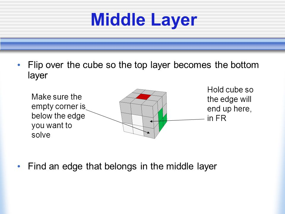 Middle Layer Flip over the cube so the top layer becomes the bottom layer. Hold cube so the edge will end up here, in FR.