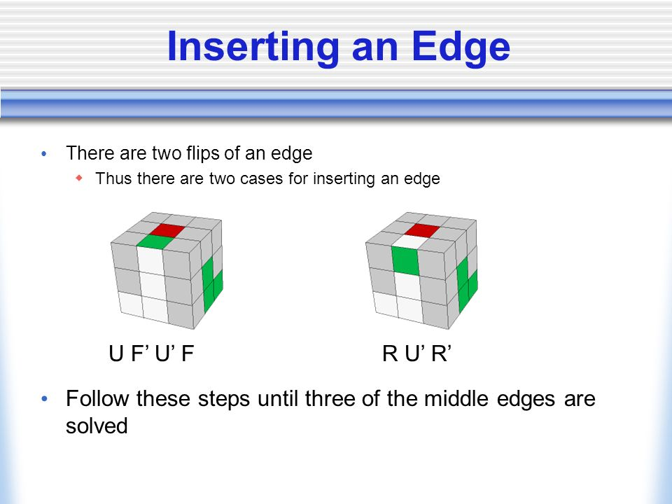 Inserting an Edge U F' U' F R U' R'