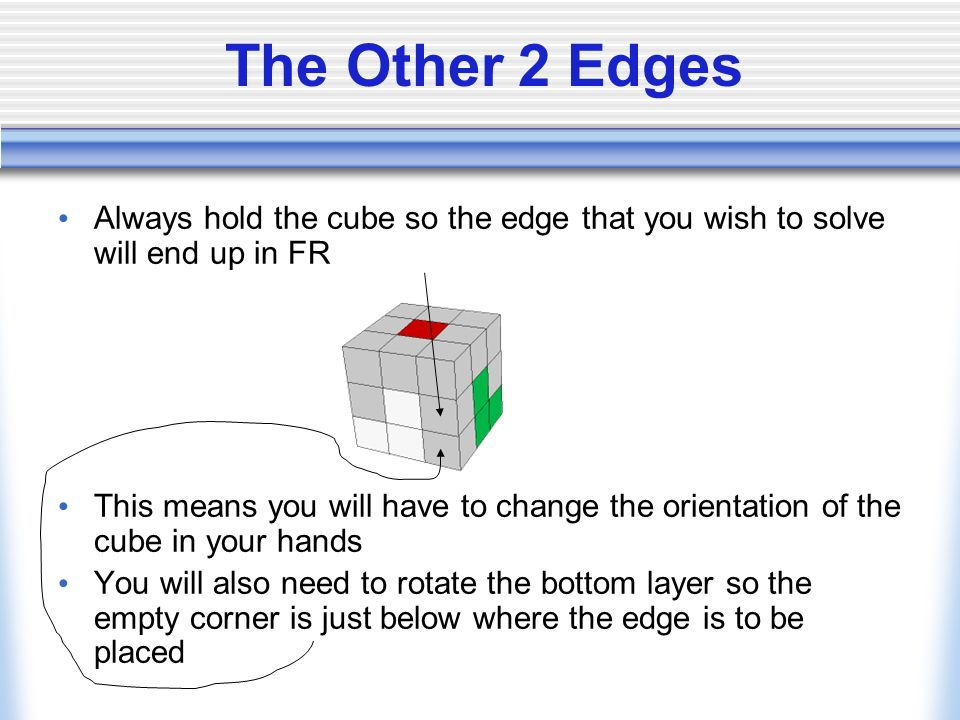 The Other 2 Edges Always hold the cube so the edge that you wish to solve will end up in FR.