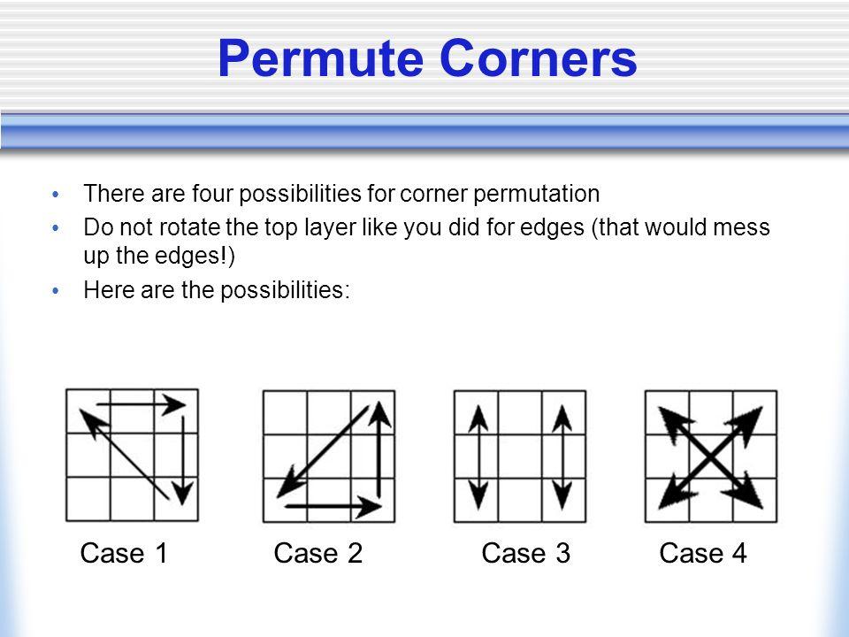Permute Corners Case 1 Case 2 Case 3 Case 4