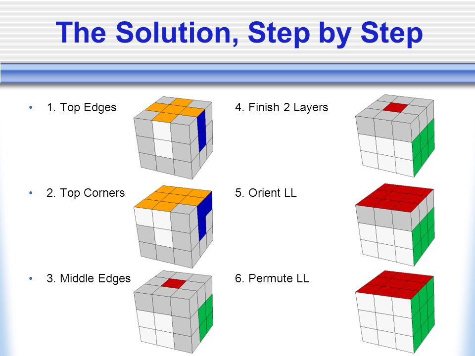 The Solution, Step by Step