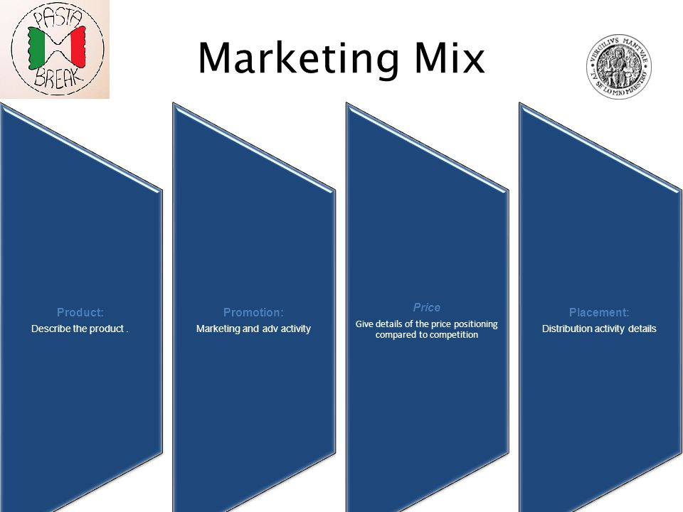 product price promotion placement The marketing mix, as part of the marketing strategy, is the set of controllable,  tactical marketing tools that a company uses to produce a desired.
