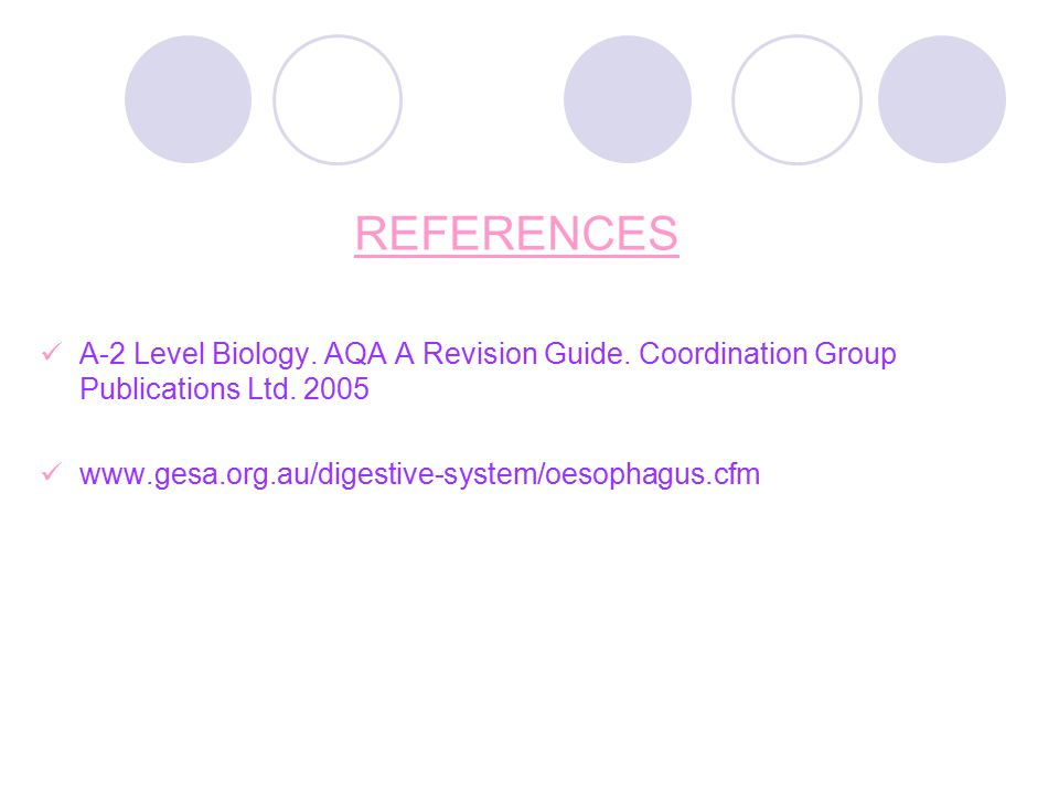 REFERENCES A-2 Level Biology. AQA A Revision Guide.