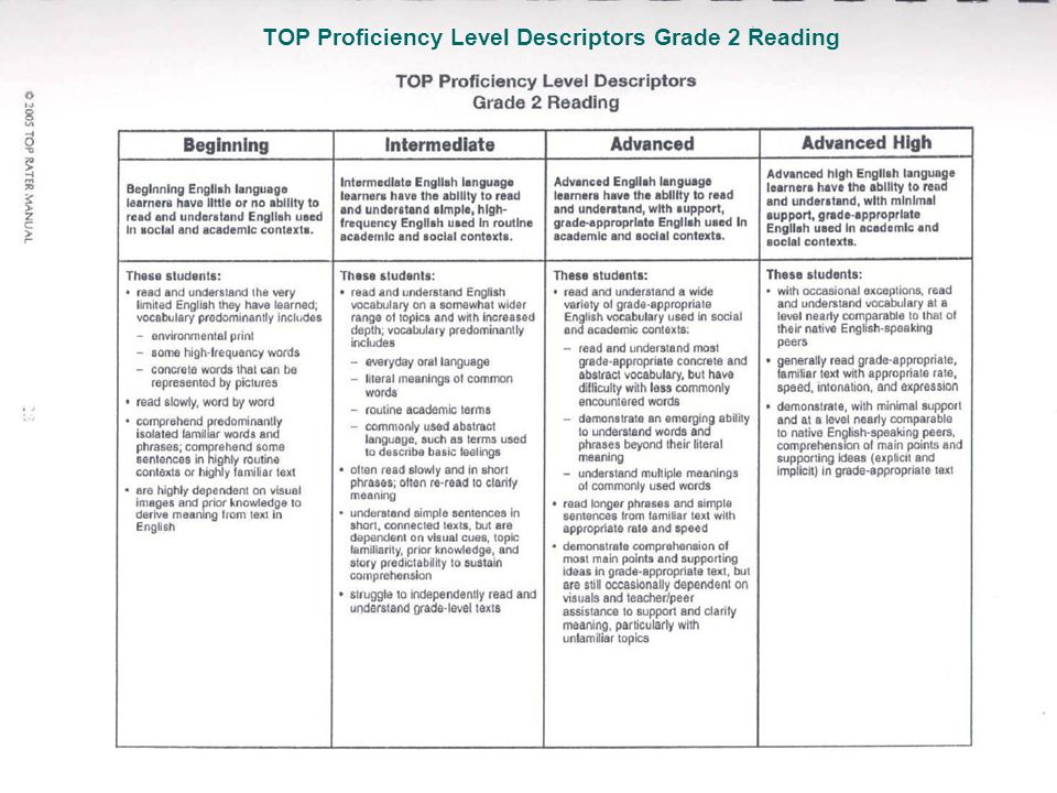 michigan test of english language proficiency pdf