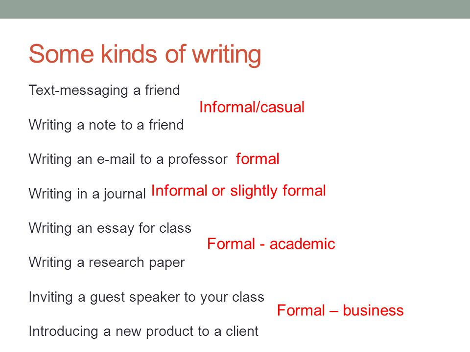 Academic Writing Format for Research Papers n Essays