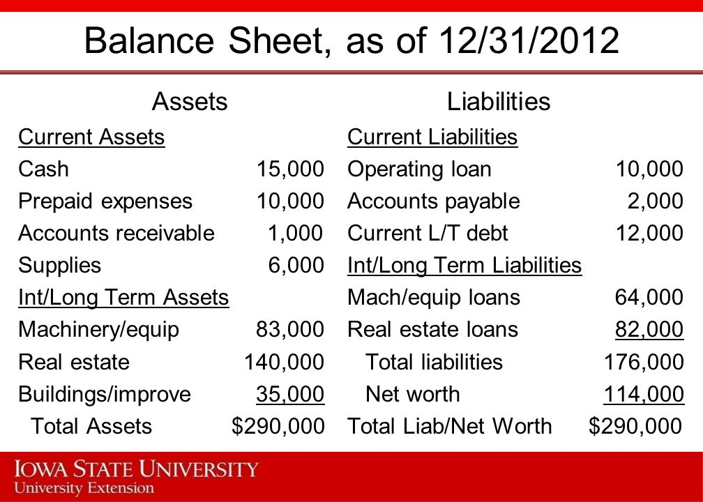 State Farm Car Loan Balance