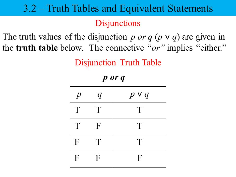 3.2 U2013 Truth Tables And Equivalent Statements