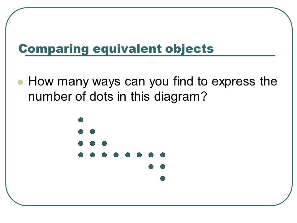 Comparing equivalent objects