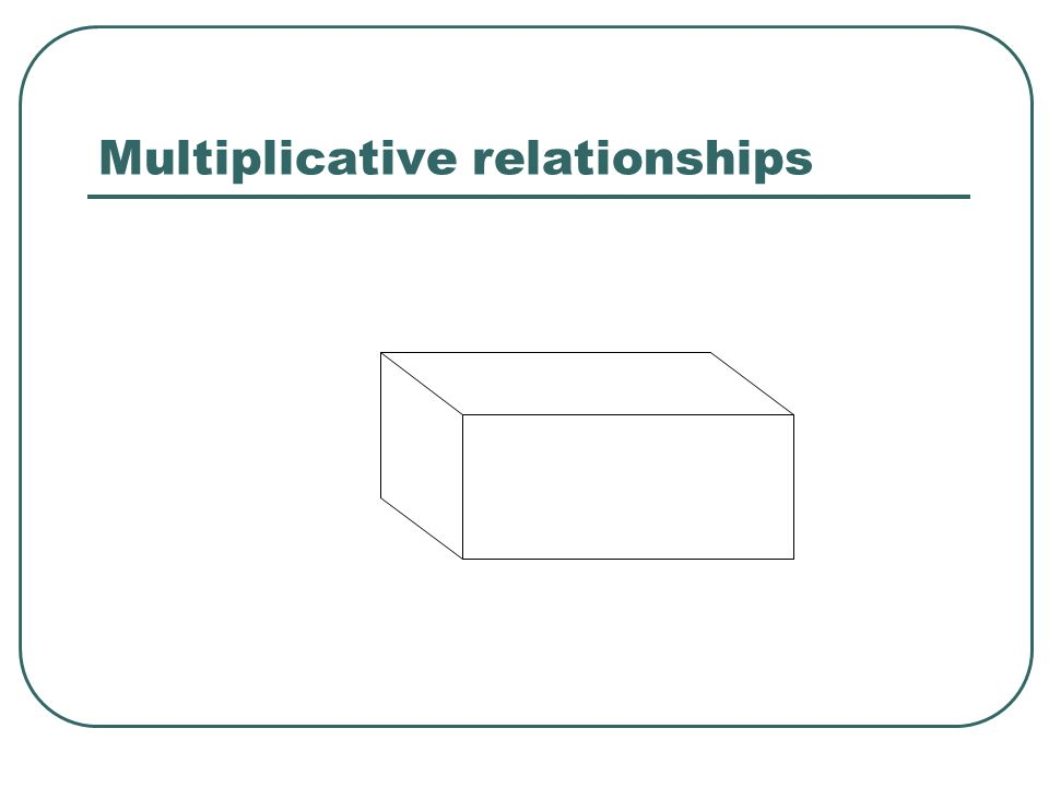 Multiplicative relationships