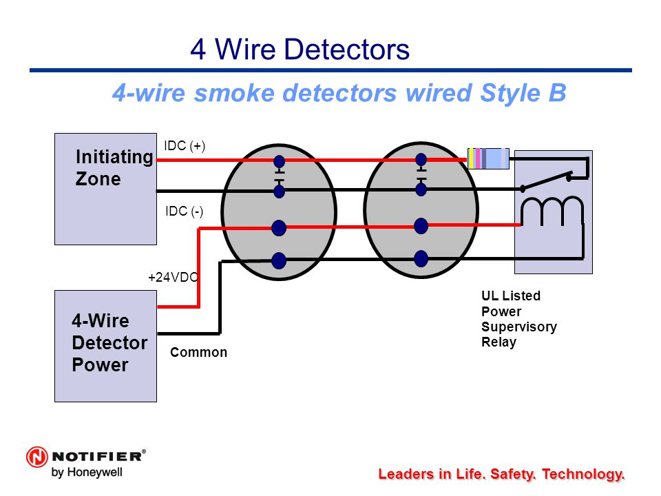 4+Wire+Detectors+4 wire+smoke+detectors+wired+Style+B+Initiating+Zone intro to basic fire alarm technology ppt download 4 wire smoke detector wiring diagram at virtualis.co