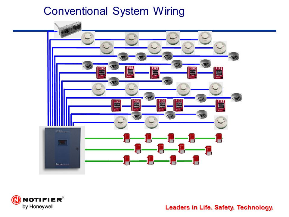 Conventional+System+Wiring intro to basic fire alarm technology ppt download notifier system 500 wiring diagram at gsmx.co