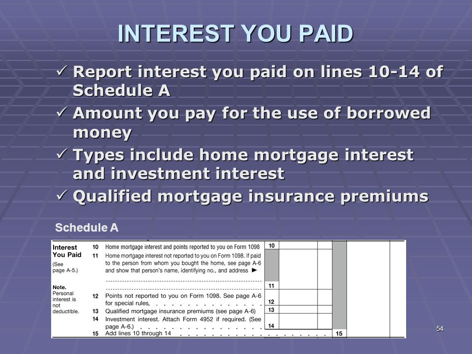 Liberty Tax Service Online Basic Income Tax Course Lesson 8 Ppt