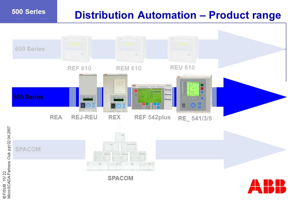 distribution automation How home automation works: home automation systems like crestron or  vantage sometimes require you to completely re-wire your home every keypad.