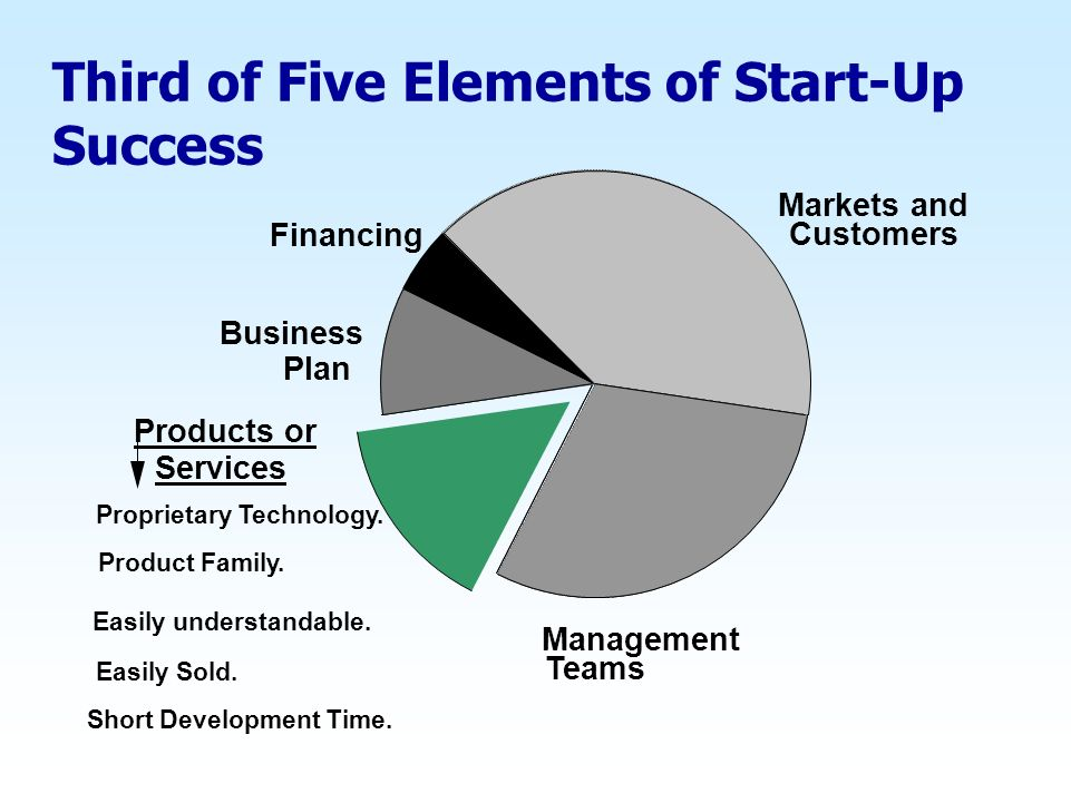 Third of Five Elements of Start-Up Success
