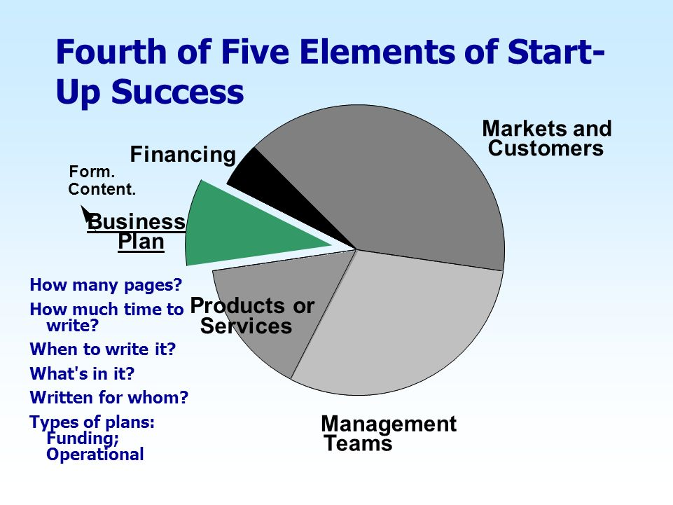 Fourth of Five Elements of Start-Up Success