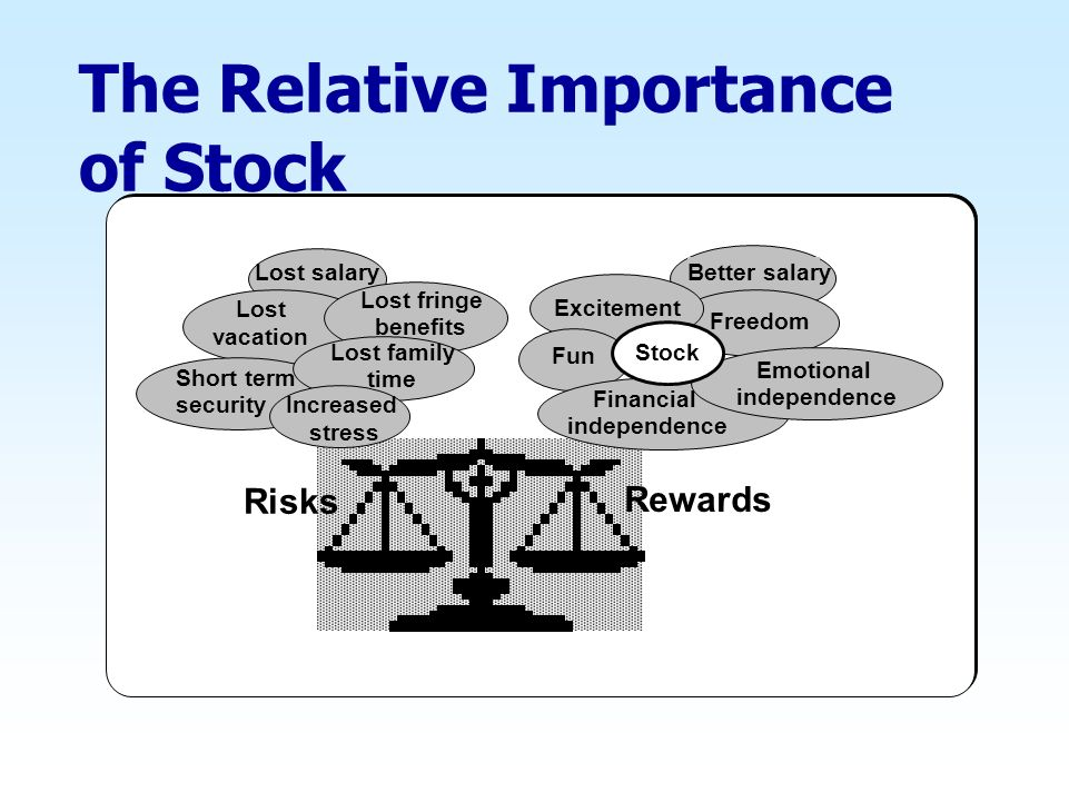 The Relative Importance of Stock