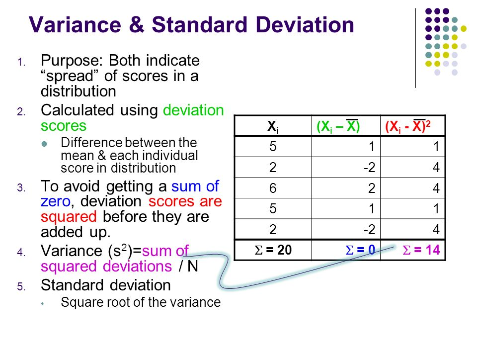 Measures of central tendency ppt video online download variance standard deviation ccuart Choice Image