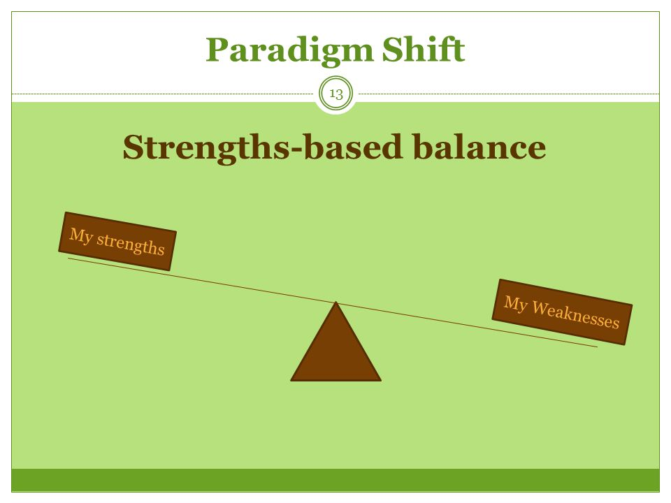 A balanced review of strengths and