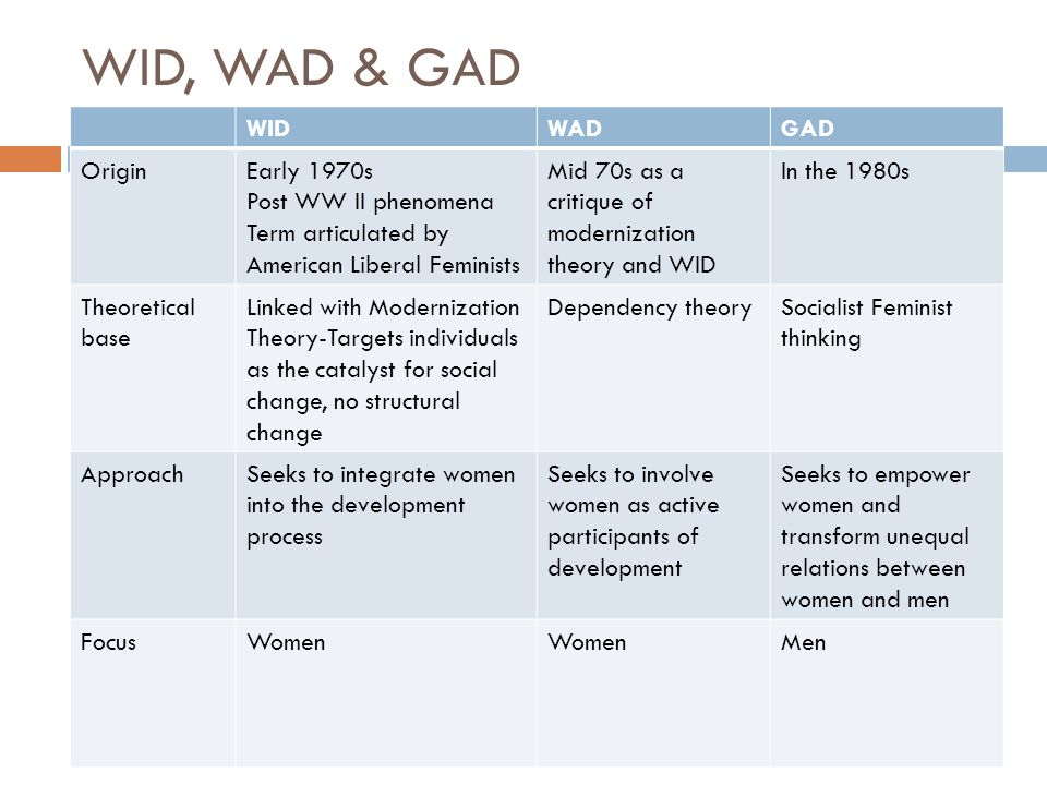 evolution of gad from wid and wad How to get any woman you want using 7 simple scientific tricks in 2018 | tao of badass review - duration: 47:11 datinguruinfo 4,083,913 views.