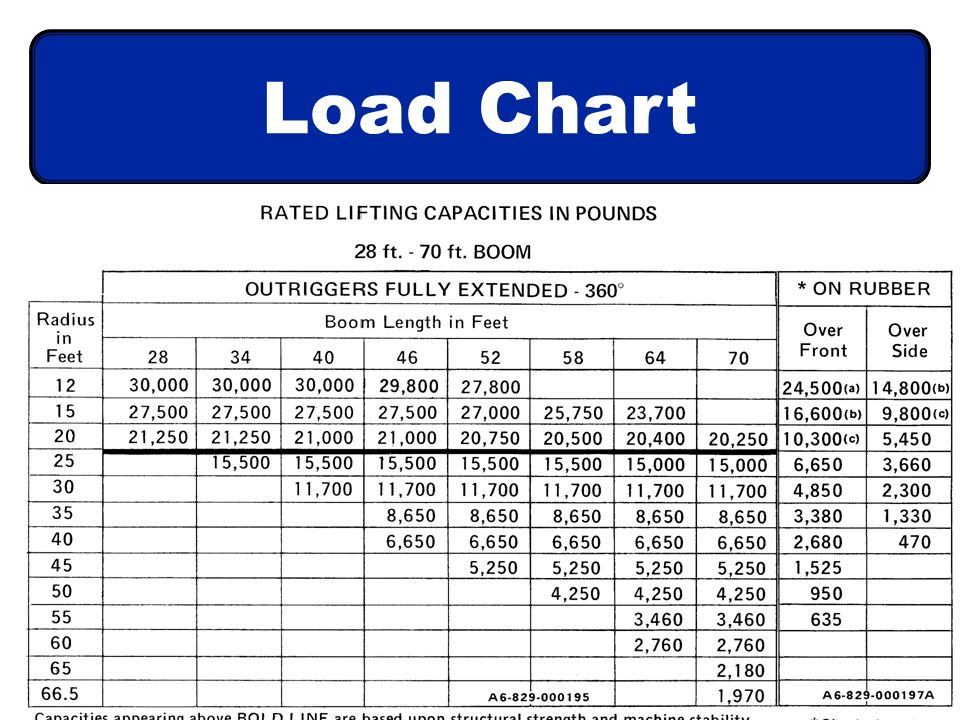 Best Electrical Wire Load Chart Ideas - Electrical Circuit Diagram ...