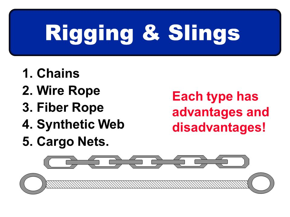 wire rope sling users manual pdf