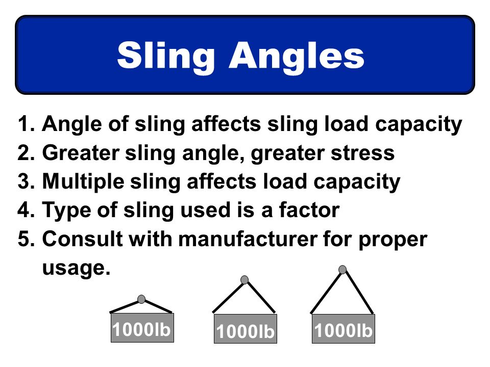 Dorable Crosby Wire Rope Sling Capacity Chart Frieze - Wiring ...