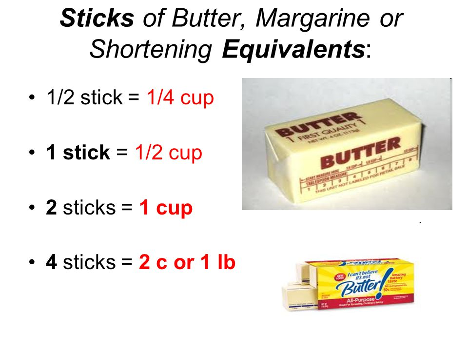 ABBREVIATIONS, FOOD WEIGHTS AND MEASURES - ppt video ...