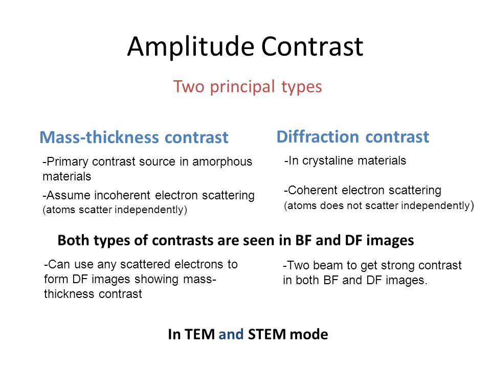 Contrast in tem and stem ppt video online download Types of contrast