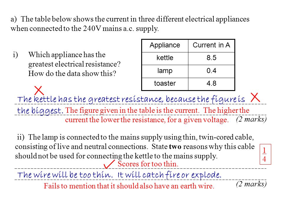 Gcse physics exam doctor ppt download the wire will be too thin it will catch fire or explode keyboard keysfo Image collections