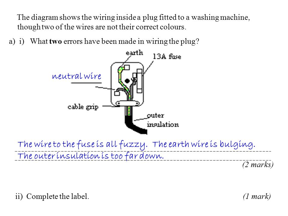 GCSE Physics Exam Doctor - ppt download on