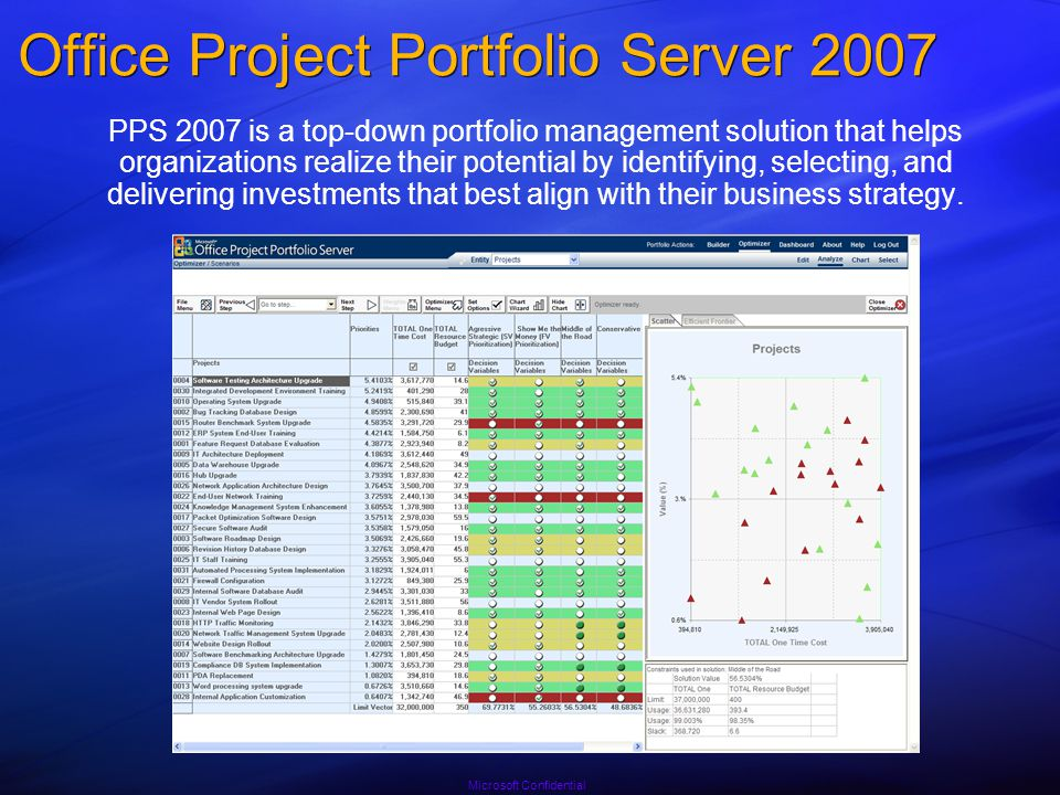 Microsoft Office Project Portfolio Server - ppt video online download