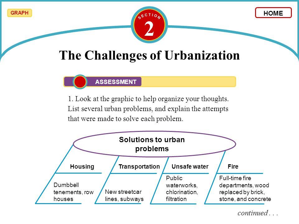 how to help stop urbanization