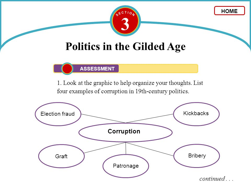 politics in the gilded age essay