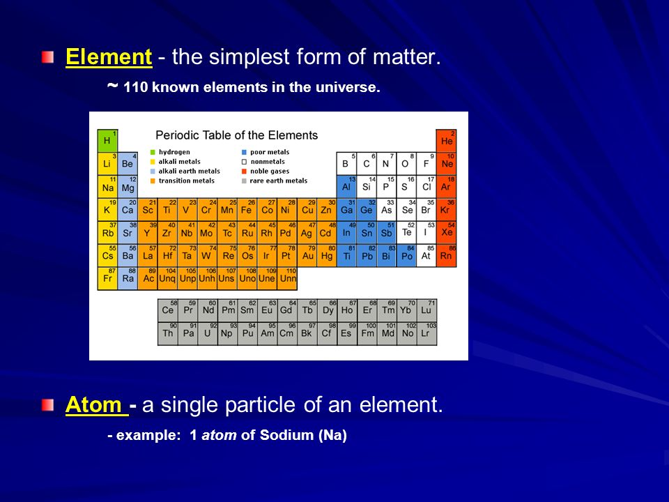 Element - the simplest form of matter.