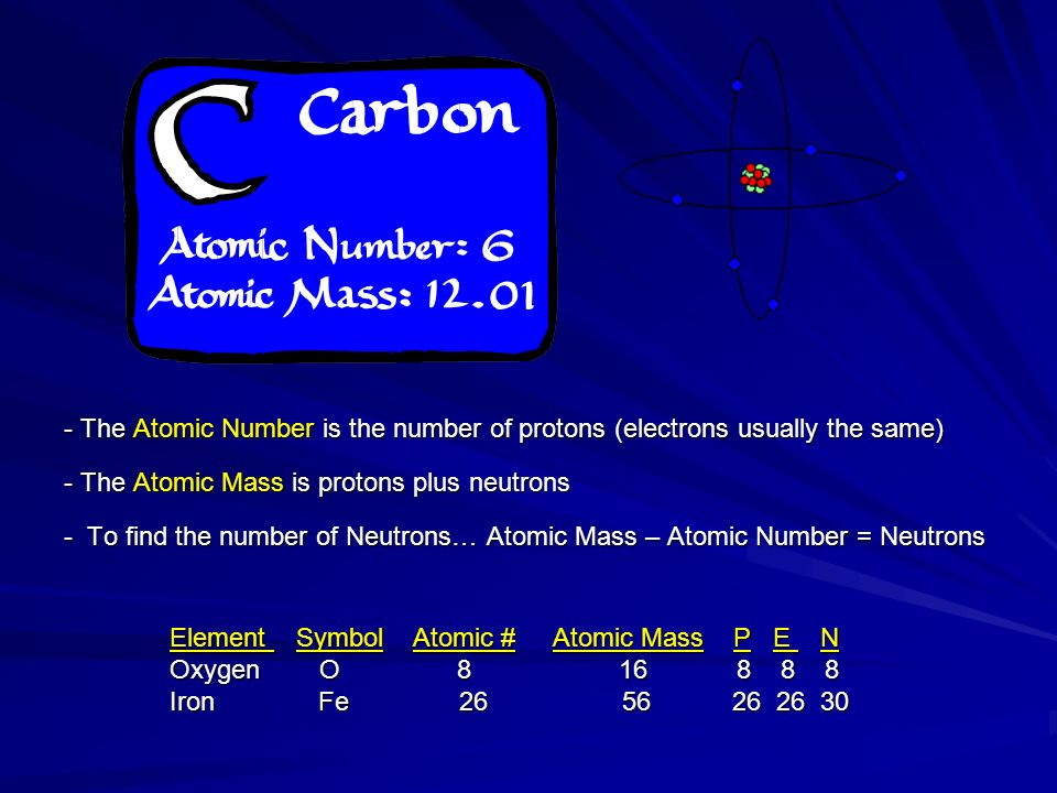 - The Atomic Number is the number of protons (electrons usually the same)