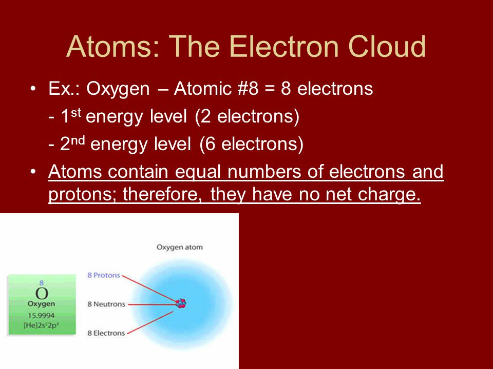 Atoms: The Electron Cloud