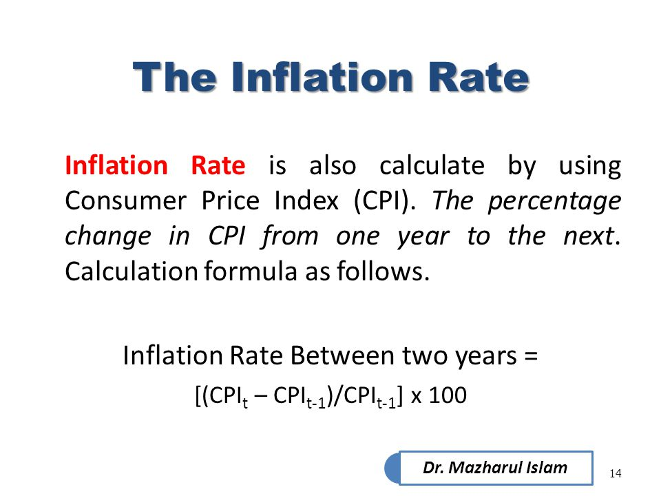 an introduction to the analysis of the annual inflation rate Research thesis on inflation by shoaib  analysis  the inflation rate decreases with the increase in the production of goods and.