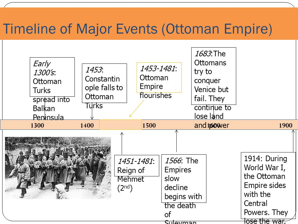 Timeline of Major Events (Ottoman Empire) - Middle East - Rise Of The Muslim Empires - Ppt Download