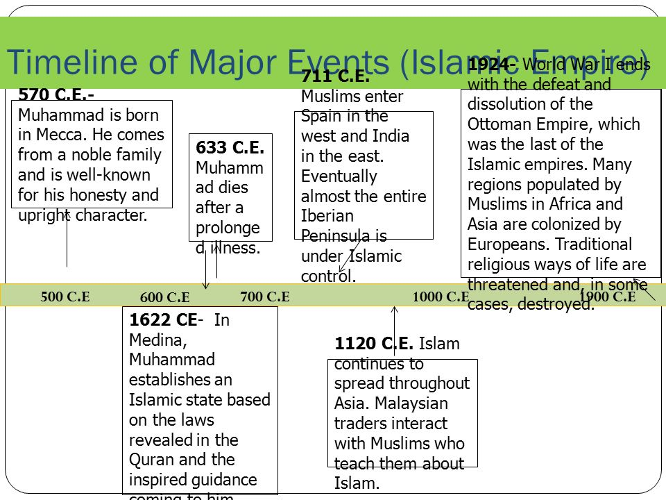 6 Timeline ... - Middle East - Rise Of The Muslim Empires - Ppt Download