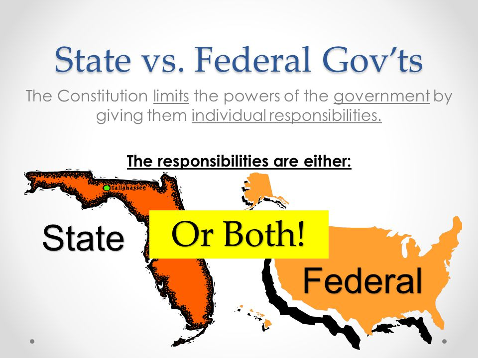 federal v state power Whereas state courts do not have the power to modify state constitutions, federal courts do is it a federal issue or a state issue 150 about us.