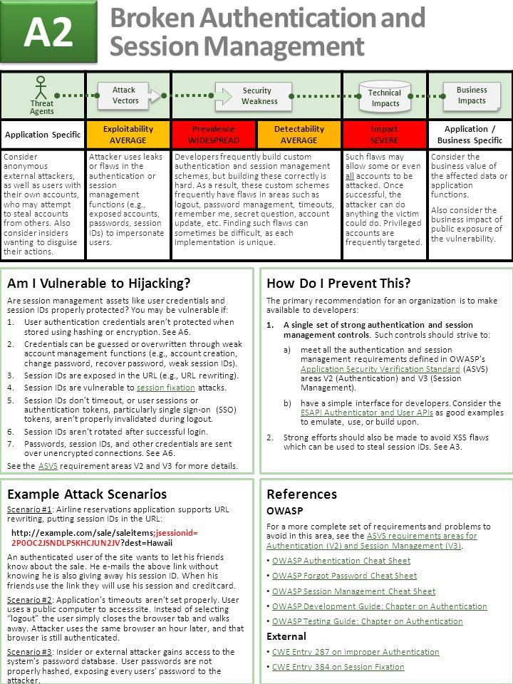 owasp testing guide v3 pdf