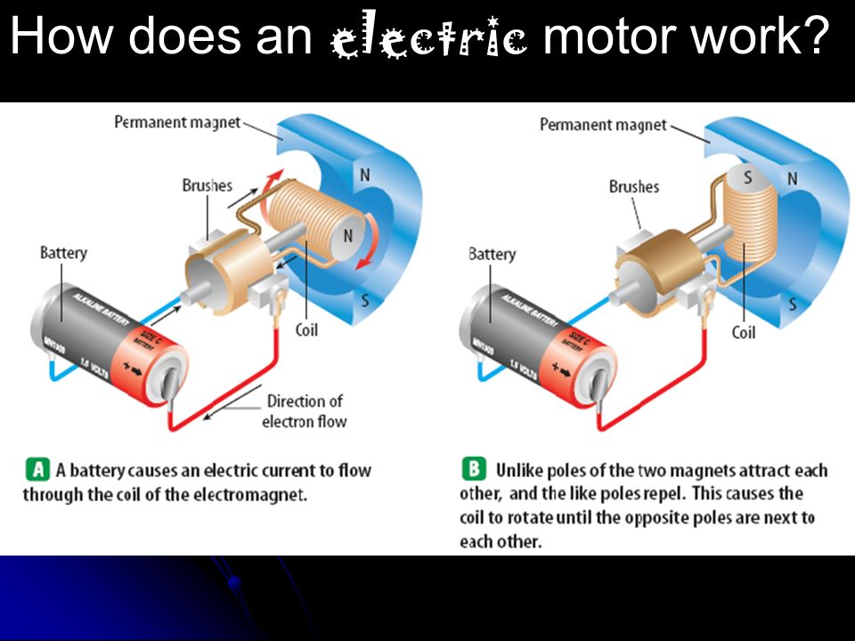 how does car engine works diagrams how a battery works