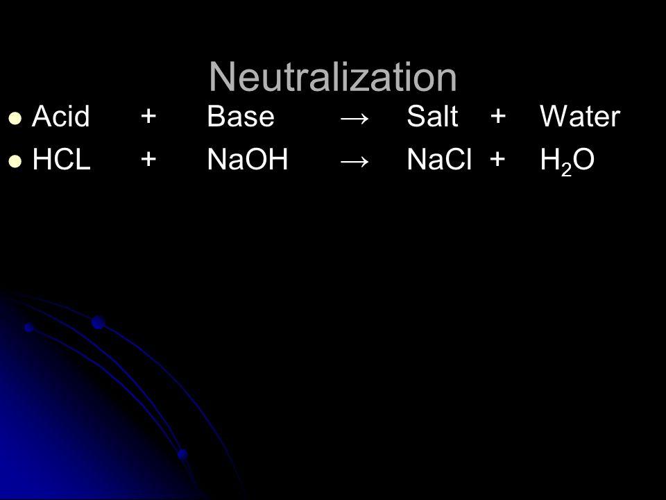 Neutralization Acid + Base → Salt + Water HCL + NaOH → NaCl + H2O