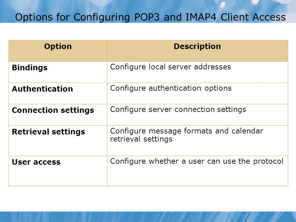 Options for Configuring POP3 and IMAP4 Client Access