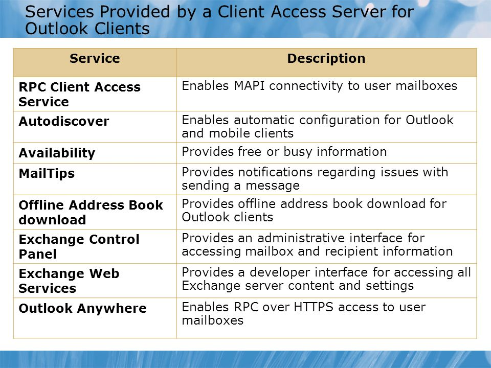 Services Provided by a Client Access Server for Outlook Clients