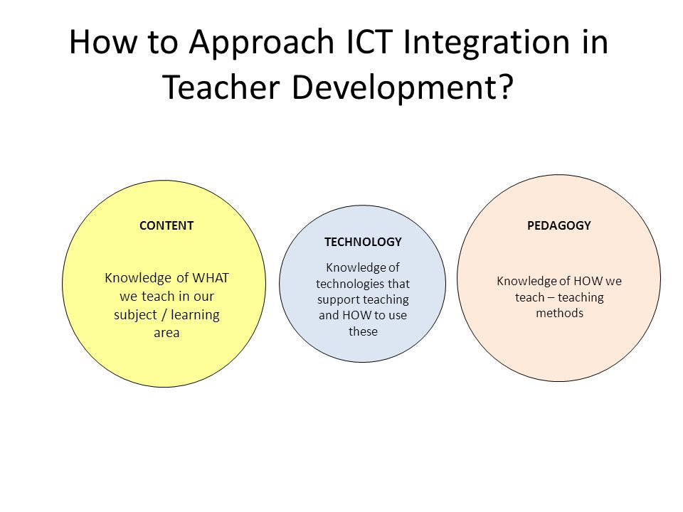 ict integration in teaching science To encourage debate about use of ict in science teaching, trainees can be presented with a series of scenarios (for an example of scenarios, see where ict has been used and asked about their views on whether it was a good use of ict.